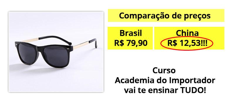 Comparação preços Óculos de Sol Brasil x EUA